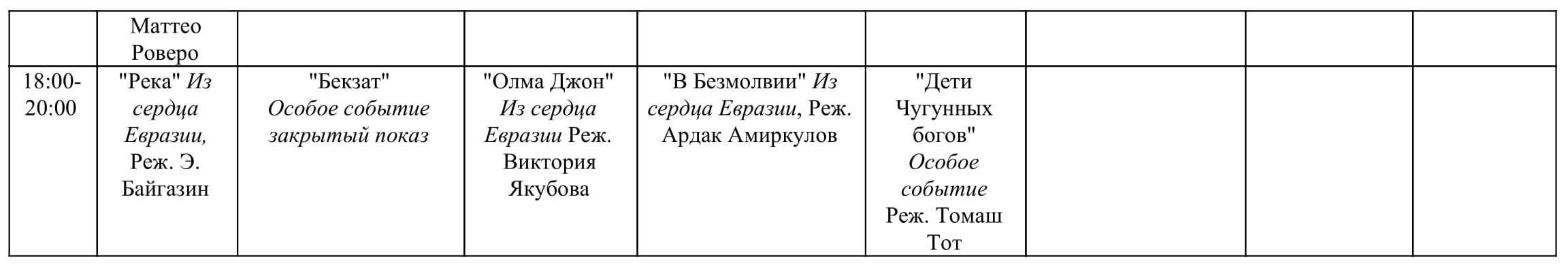 20.06 СЕТКА ПОКАЗОВ.docx-3